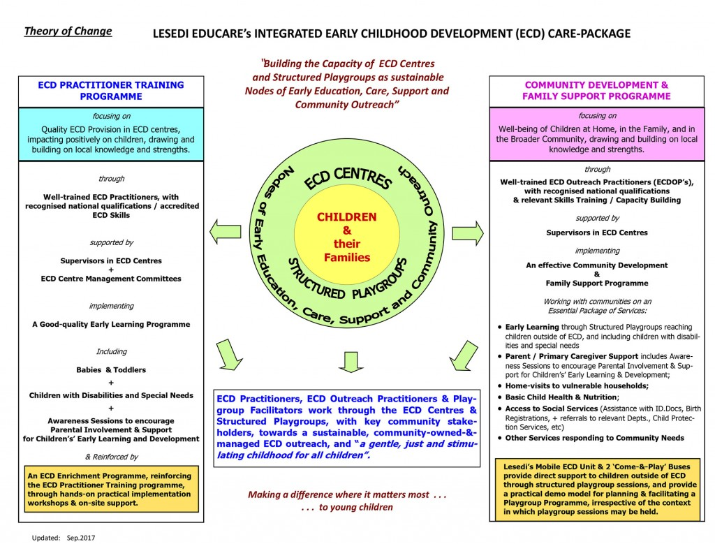 IECP-Diagram