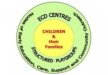 IECP Diagram